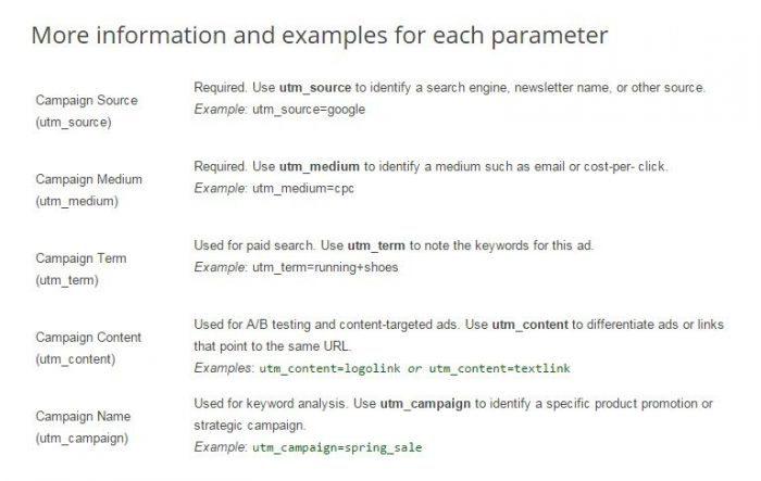 Source: Google Analytics URL Builder