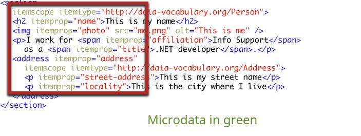 must have wordpress plugins microdata