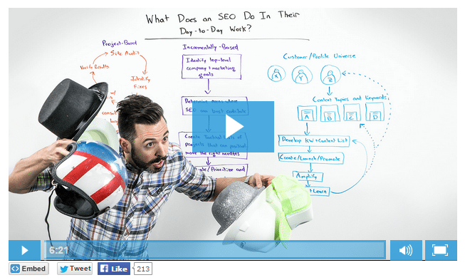 marketing fails rand fishkin whiteboard