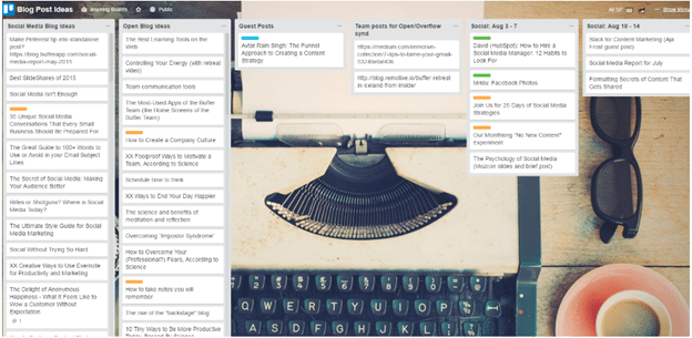How to use trello sample blog board