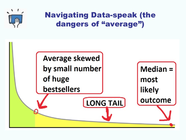 navigating data-speak