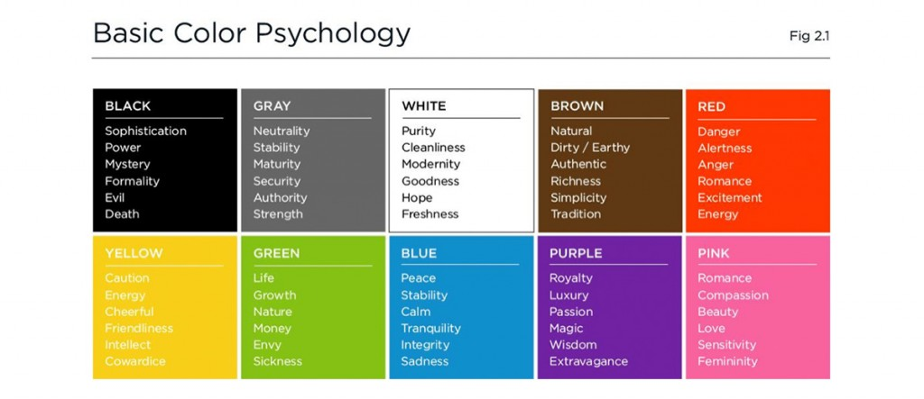basic color psychology, ad visuals