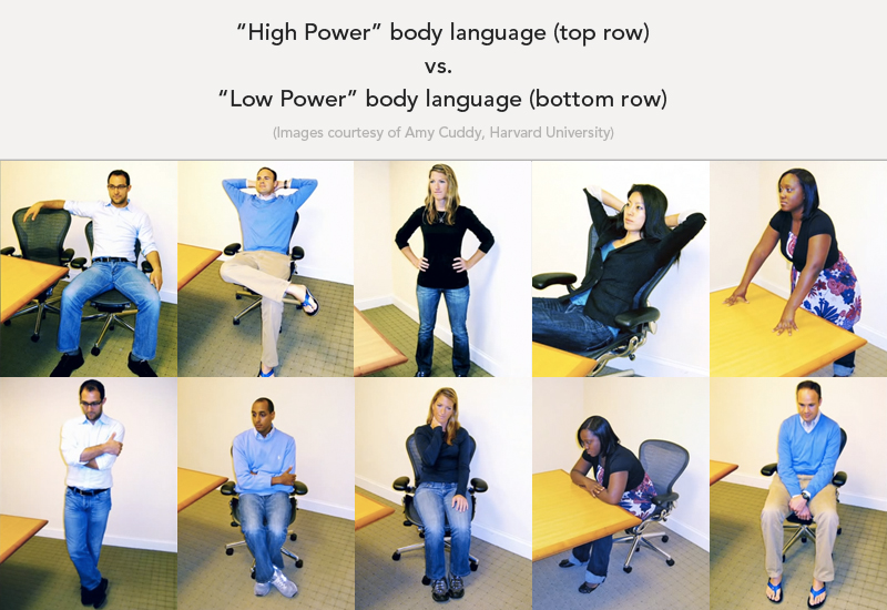 body language in ad visuals