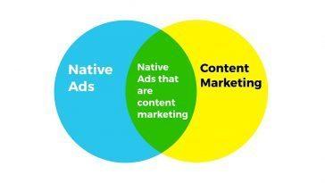 native ads vs content marketing feature venn
